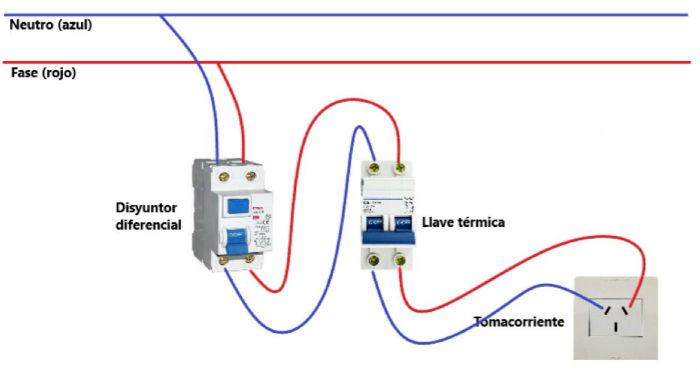 Ejemplo de conexión de disyuntor diferencial y llave térmica en una conexión hogareña.